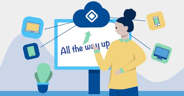 All the way up – Cloud Computing und Modularisierung