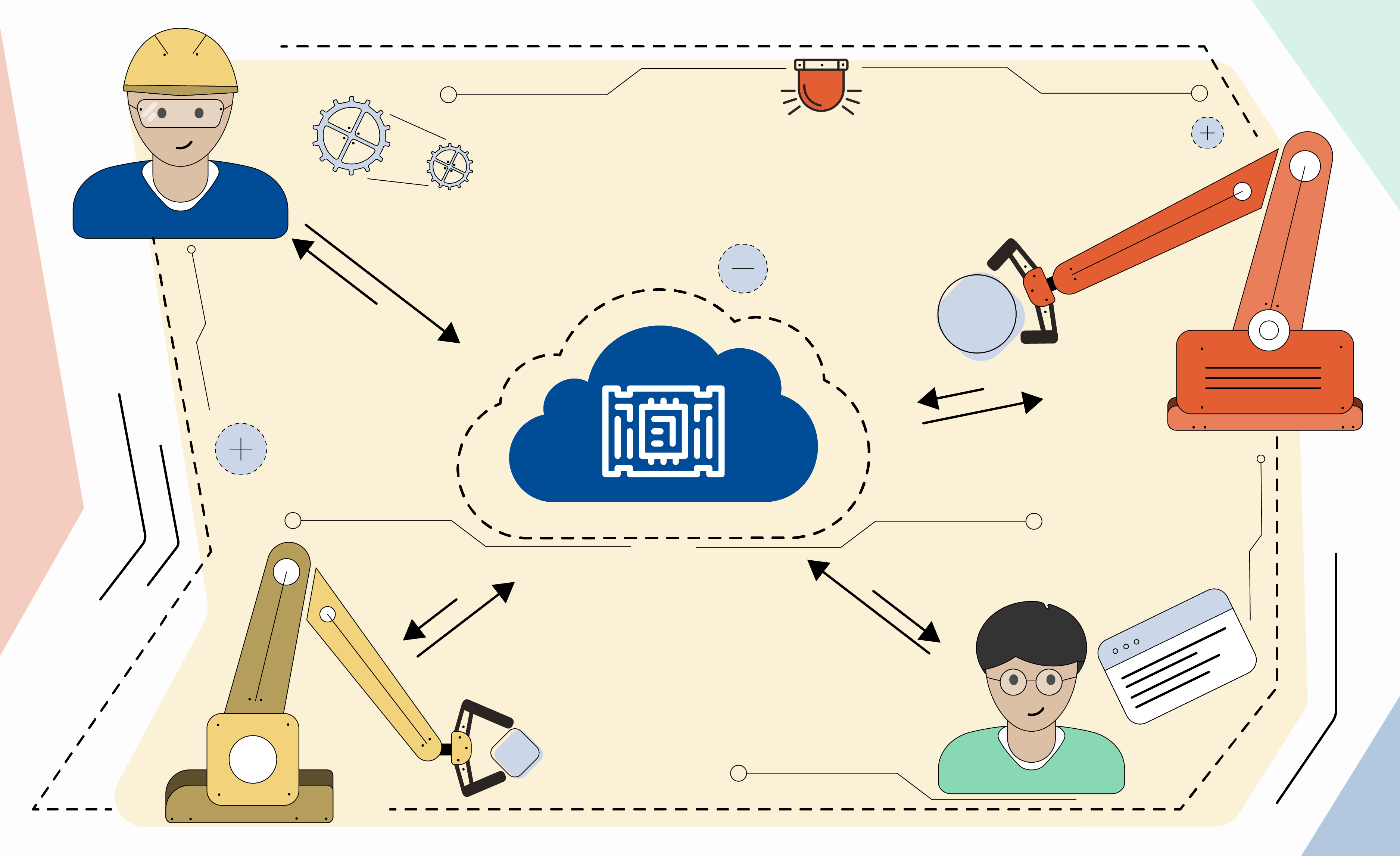 All about connectivity – Cloud Computing in electronics manufacturing